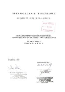 Bilans za rok 2012