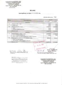 Bilans za rok 2015