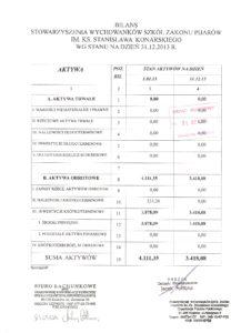Bilans za rok 2013