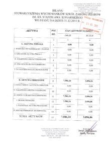 Bilans za rok 2011